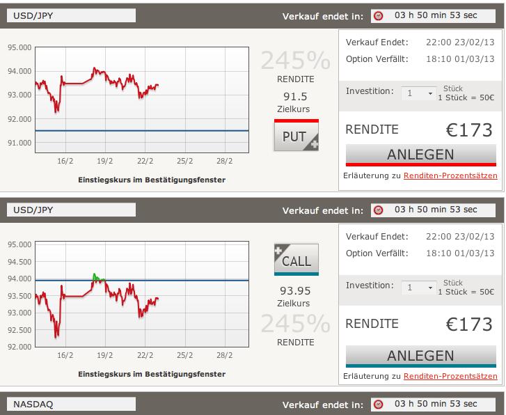 Finanzmarkt von binären Optionen