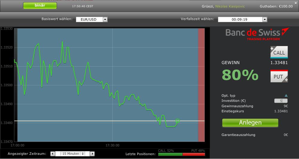 Banc de swiss trading erfahrung