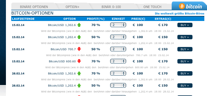 Swiss stock exchange options
