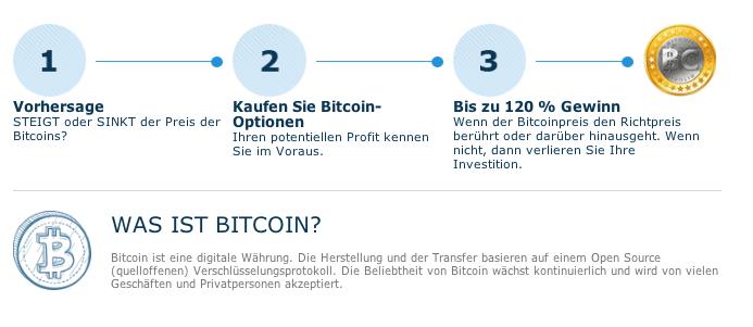 Bitcoin Optionen im Blickpunkt