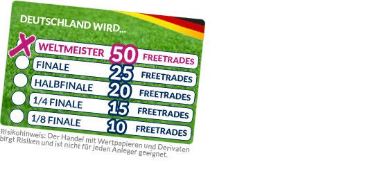 WM Aktion 2014 von FXFlat – Mitwetten und bis zu 50 Freetrades gewinnen